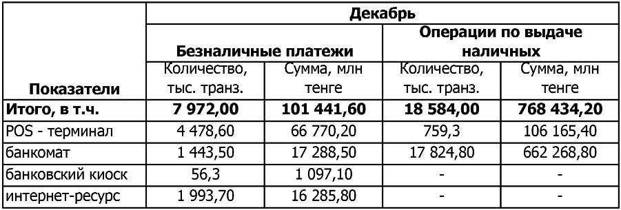 Телефонный справочник караганды 2013 казахтелеком онлайн