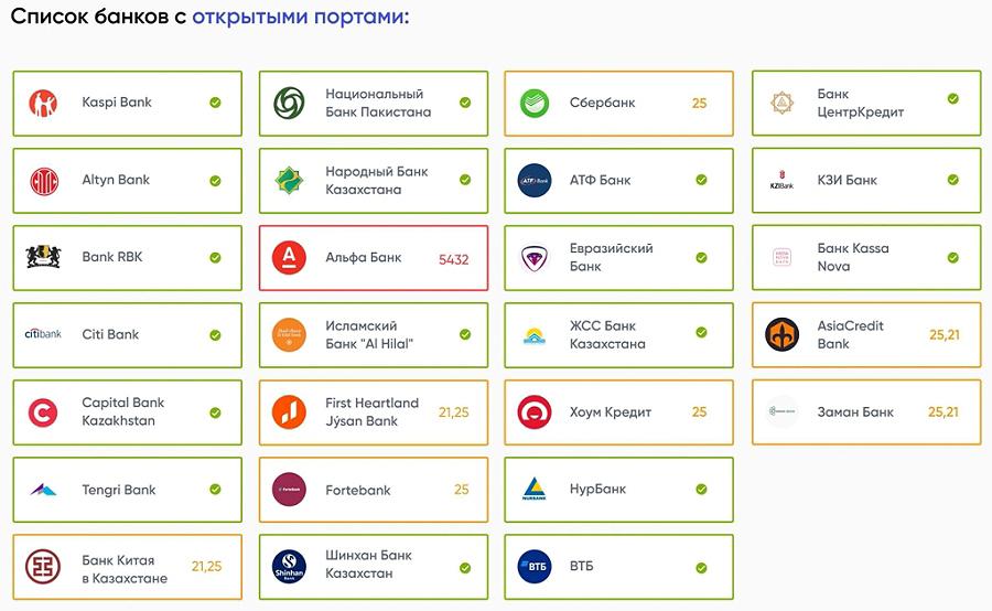 ЦАРКА Анализ открытых портов